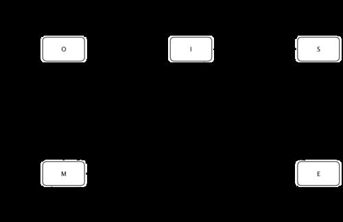MOESI – Wikipedia