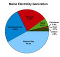 Maine Electricity Source.png