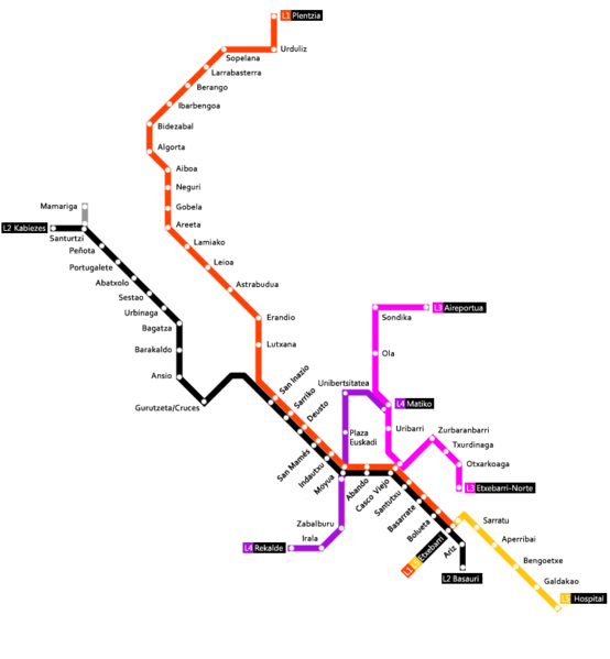 Archivo:Mapa esquemático metro bilbao.png