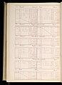 Master Weaver's Thesis Book, Systeme de la Mecanique a la Jacquard, 1848 (CH 18556803-124).jpg