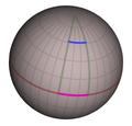 Metric globe.png