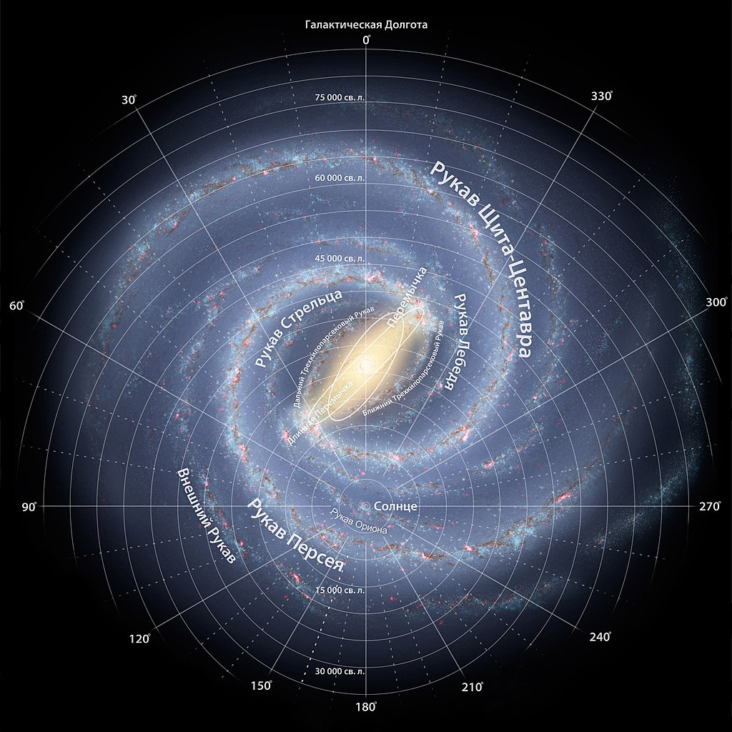 http://upload.wikimedia.org/wikipedia/commons/thumb/a/a0/Milky_Way_full_annotated_russian.jpg/1024px-Milky_Way_full_annotated_russian.jpg