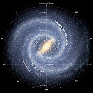 Milky Way full annotated russian.jpg