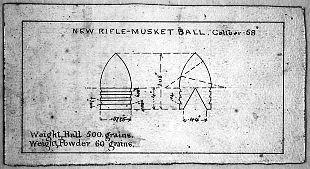 Progetto di una palla Minié del 1855.