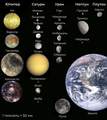 Moons of solar system small(ru).png