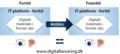 Museal2 DigitalBevaring.png