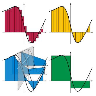 Integral - Numerical quadrature methods: ■ Rectangle, ■ Trapezoid, ■ Romberg, ■ Gauss