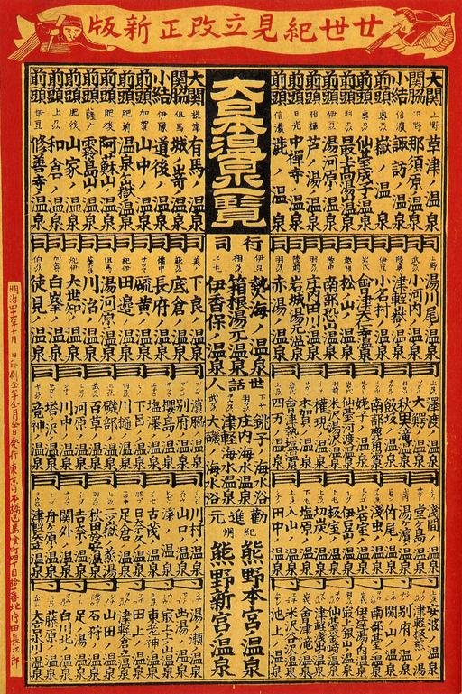 Onsen banzuke Meiji Era