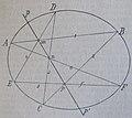 Ottův slovník naučný - obrázek č. 3061.JPG