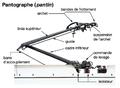Pantographe ICE 3.png
