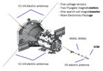 Parker-Solar-Probe-FIELDS.png