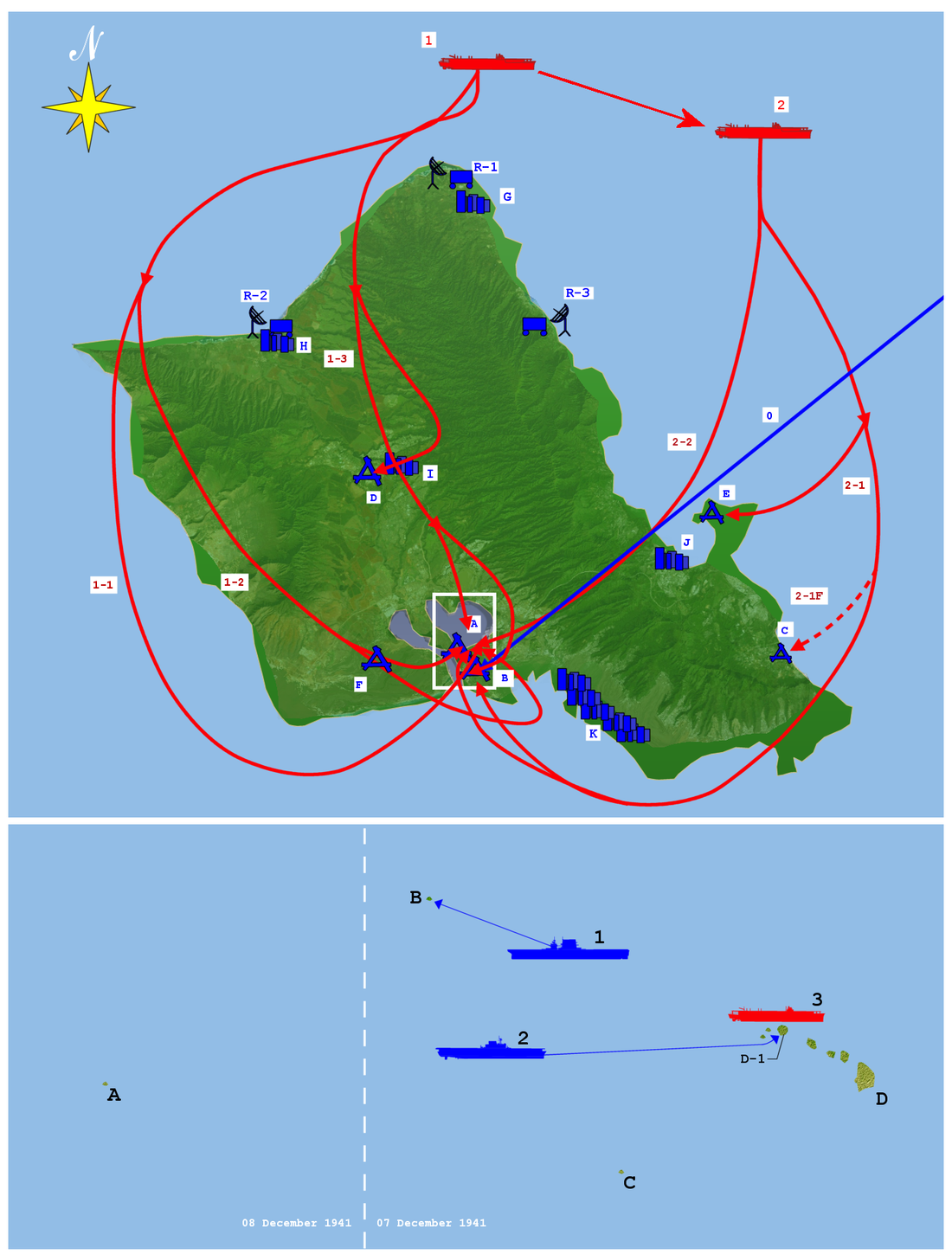 The Japanese attacked in two waves. The first wave was detected by United States Army radar at 136 nautical miles (252 km), but was misidentified as United States Army Air Forces bombers arriving from the American mainland. Top: A: Ford Island NAS. B: Hickam Field. C: Bellows Field. D: Wheeler Field. E: Kaneohe NAS. F: Ewa MCAS. R-1: Opana Radar Station. R-2: Kawailoa RS. R-3: Kaaawa RS. G: Haleiwa. H: Kahuku. I: Wahiawa. J: Kaneohe. K: Honolulu. 0: B-17s from mainland. 1: First strike group. 1-1: Level bombers. 1-2: Torpedo bombers. 1-3: Dive bombers. 2: Second strike group. 2-1: Level bombers. 2-1F: Fighters. 2-2: Dive bombers. Bottom: A: Wake Island. B: Midway Islands. C: Johnston Island. D: Hawaii. D-1: Oahu. 1: USS Lexington. 2: USS Enterprise. 3: First Air Fleet. Pearlmap1.png