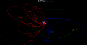 (148209) 2000 CR105 - Image: Planet nine 15 etno 2 2017
