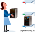 ResearchDataPreparation DigitalPreservation.png