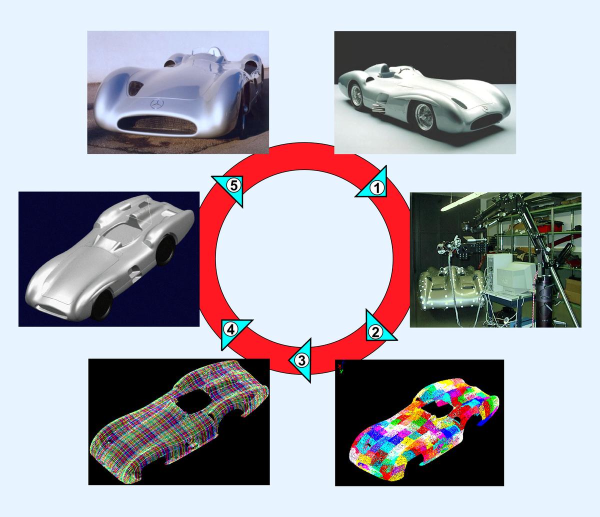 reverse engineering wikipedia