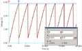 Shockley sawtooth Generator - Simulation - Time A.PNG