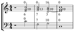 17 equal temperament - Image: Simple I IV V I isomorphic 17 TET