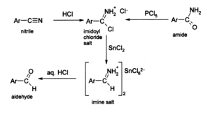 Tin(II) chloride - The Stephen reduction