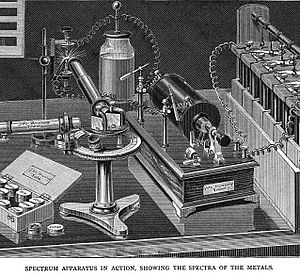 John Browning (scientific instrument maker) - Spectrum apparatus of John Browning