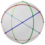 Spherical icosidodecahedron with colored cicles, 2-fold.png