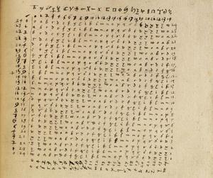 Steganography - Deciphering the code. Steganographia