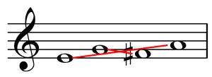 Symphony No. 6 (Tchaikovsky) - Image: Tchaikovsky cross motive 0001