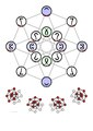 Tesseract Hasse diagram with nibble shorthands.pdf