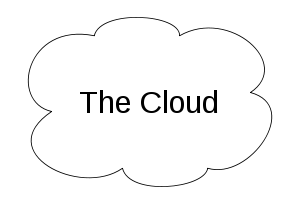 Outline of a cloud containing text 'The Cloud'
