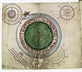 The serpent Ouroboros, from Cyprianus, 18th C Wellcome L0036620.jpg