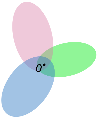 File:Topological vector space illust.svg