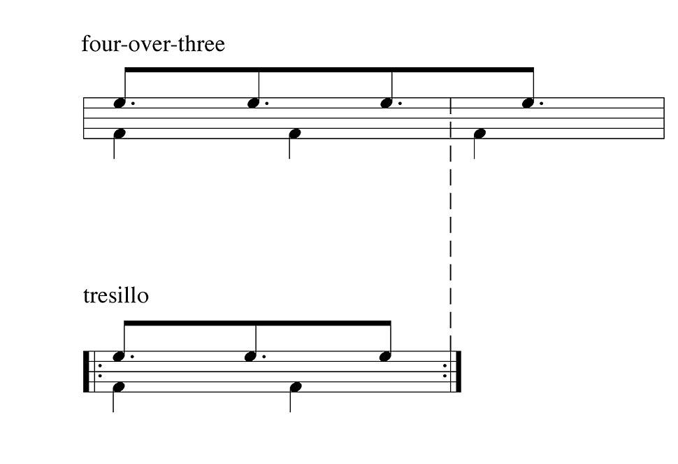 Tresillo from 4-3