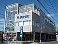 Tsukuba Bank Moriya Branch & Moriya-Minami Branch.jpg