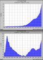 US Federal Debt Chart 1940-2011.png