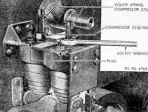 Vertical volute spring suspension - The vertical volute-springs of the American Stuart tank.