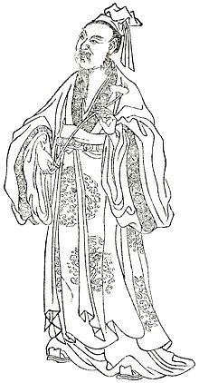 Wang Hsichih.jpg