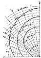 Диаграмма № 2 к статье «Диаграммы корабля боевые». Военная энциклопедия Сытина (Санкт-Петербург, 1911-1915).jpg
