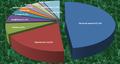 Мінеральний склад земної кори (%).png