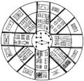 上清長生寶鑑圖-明鏡圖符-1.png