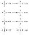 四氯化碳的制法.PNG