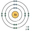 18 argon (Ar) Bohr model.png