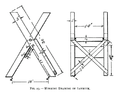 19th century knowledge carpentry and woodworking sawbuck.PNG