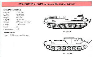 BTR-50 - A US Army recognition poster.