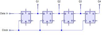 Shift register - Image: 4 Bit SIPO Shift Register