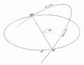 ARAGO Francois Astronomie Populaire T2 djvu 0306 Fig185.png