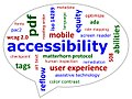 Accessible-pdf-word-cloud-640x480.jpg