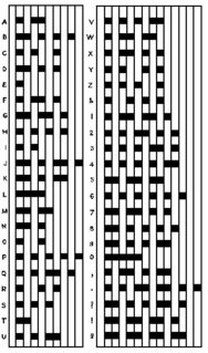 Morse code variant used on landline telegraph systems in the U.S.