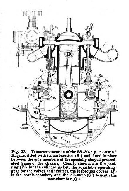 Austin 2530