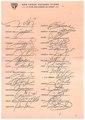Autógrafos do elenco e comissão técnica do SPFC em 1995.pdf