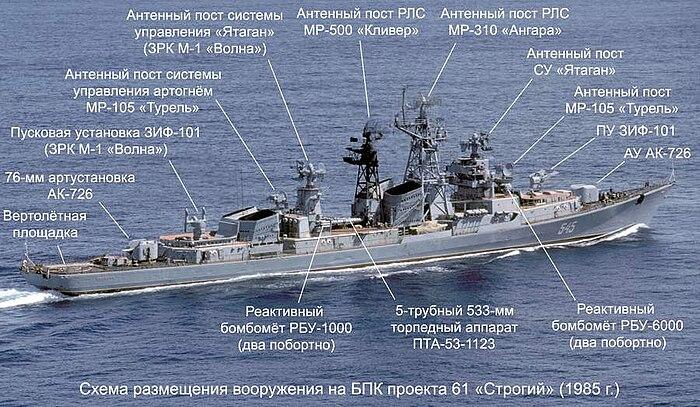 上世纪八十年代的61型驱逐舰武器图解。