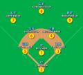 Baseballpositions.png